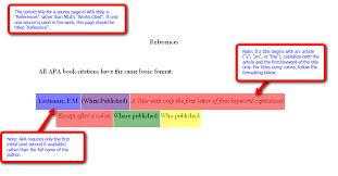 Bibliography for website   Roman numerals homework help     Apa Essay Format Generator No Surveys Apa Essay Format Generator Mla Format Essay Maker Mla Citation