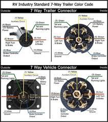 7 pole wiring diagram 7 image wiring diagram gm 7 way wiring diagram gm wiring diagrams on 7 pole wiring diagram