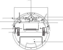 User manual - iLife V8s