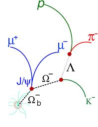 Resultado de imagen de La partícula Omega menos