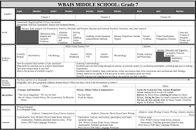 middle school walworth barbour american international school grade 7