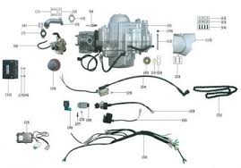 125cc engine diagram cc engine repair pitbike restoration zongshen cc atv engine diagram cc wiring diagrams