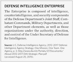 intelligence and national defense 2016 index of military strength defense intelligence enterprise