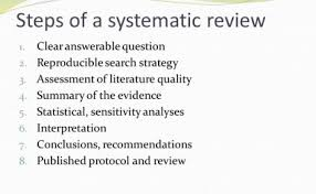 Dissertation Conclusions   Essay Writer