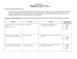 strategic planning resume objective objective good resume template strategic planning template strategic planning action plan