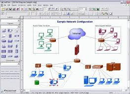 lan diagram software   lanflow lets you create local area network    lanflow screen shot