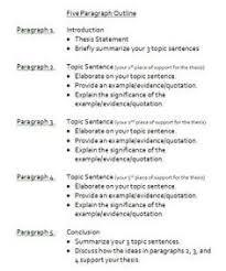 argumentative essay topics for middle school essay score