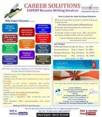 Resume Writing Services in India Business Directory IndiaMART  Resume Writing Services in India Business Directory IndiaMART