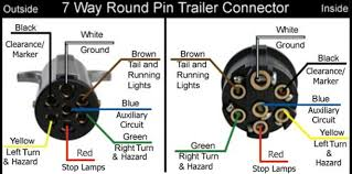 7 pin wiring diagram ford the wiring wiring diagram for ford 7 pin trailer the