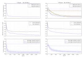 Learning Nash Equilibrium for General-Sum Markov <b>Games</b> from ...