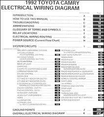 1994 chrysler lhs radio wiring diagram images camry electrical wiring diagram toyota wiring diagram