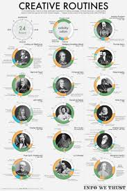 daily rituals learn about the creative routine of lynch fellini daily rituals info we trust infographic com