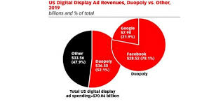 <b>Digital Display</b> Advertising 2019: Nine Trends to Know for This ...