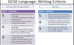 english language exam writing tips miss ryan s gcse english media gcse writing criteria