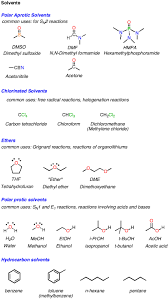 common orgo solvents organic chemistry education school common orgo solvents organic chemistry