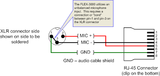 xlr wire diagram the wiring diagram diagram for wiring an xlr connector diagram printable wiring diagram