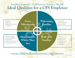 child family service ideal candidate ideal candidate