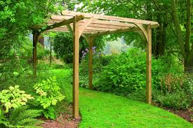 Image result for forest gardening