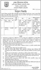 arts academy govt job circular bd jobs careers arts academy govt job circular 2016