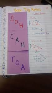 best ideas about trigonometry calculus algebra trig ratio foldable and answer to what is a radian math love trigonometry