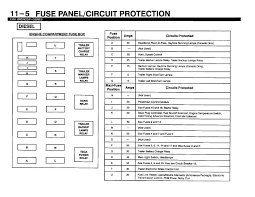 ford f350 fuse box 2002 ford f350 fuse panel diagram wiring 2000 F350 7 3 Fuse Box Diagram 1993 ford f350 7 3 diesel the fuse box in the engine compartment ford f350 fuse 2000 ford f350 7.3 fuse box diagram