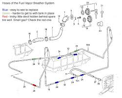 mgb midget ignition wiring wiring diagram and fuse panel diagram Wiring Diagram For 76 Pinto 1973 ford pinto wiring diagram further 1977 mg midget wiring diagram in addition 1977 mgb wiring 76 Pinto Wagon