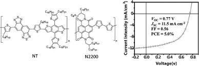High‐Efficiency All‐Polymer <b>Solar</b> Cells Based on <b>a Pair</b> of ...