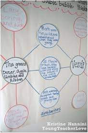 best images about compare contrast texts young teacher love compare and contrast two or more characters in a story bies