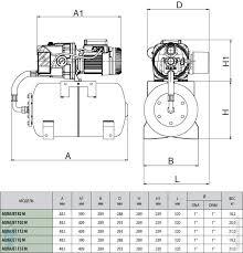 Автоматическая самовсасывающая <b>насосная станция DAB</b> ...