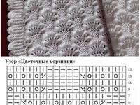 140 Best Knitting images | Knitting, Baby knitting, Crochet baby