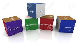 strong management images stock pictures royalty strong management 3d render of text boxes of swot strengths weaknesses opportunities