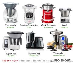 Kitchen Aid Appliances Reviews Compare Thermo Appliances In 1 Table Thefloshowcom