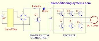 wiring diagram ac inverter wiring image wiring diagram wiring diagram for inverter the wiring diagram on wiring diagram ac inverter