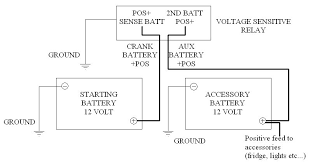 140 amp 12 volt isolator dual battery kit system 12v lay out the contents of your dual battery kit and check that all the components are in the kit you should have