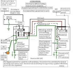 nec garage wiring nec image wiring diagram garage wiring diagram code wiring diagram on nec garage wiring