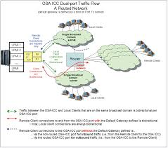 network topology diagram network topology diagram