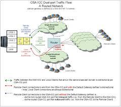 diagram of network topology photo album   diagramsnetwork topology diagram