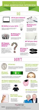 how to impress at the mba interview com how to impress at the mba interview infograpic