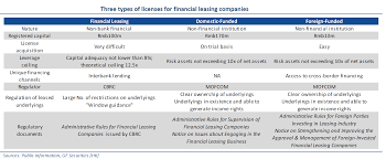 why leasing companies are thriving in the asset why leasing companies are thriving in