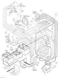 2005 bad boy buggy wiring diagram 2005 automotive wiring diagrams on simple automotive wiring diagram ignition points
