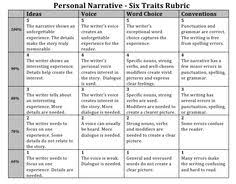 writing student and graphic organizers on pinterest narrative writing rubric grade   this is how you should format your essay save