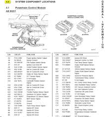 stereo wiring diagram 1996 jeep grand cherokee stereo stereo wiring diagram for 1996 jeep grand cherokee the wiring on stereo wiring diagram 1996 jeep
