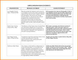 personal vision statement examples case statement  4 personal vision statement examples