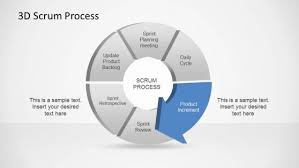 best images of scrum diagram agile   agile scrum process diagram    agile scrum process diagram