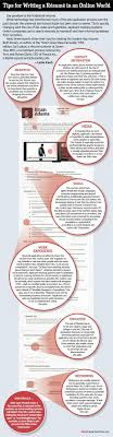 tips for writing a resume in an online world   job search infographicstips for writing a resume in an online world