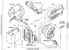 dynamo on simple auto wiring diagram 12v