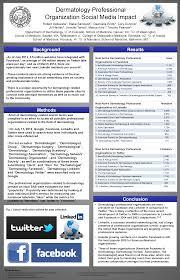 dermatology professional organization social media impact converted dermatology professional organizations poster