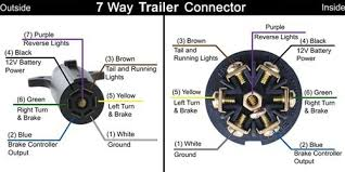 wiring diagram for 7 pin trailer harness wiring diagram ford truck trailer wiring diagrams description 7 pin source surge brake disable when backing wire the hull truth boating