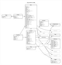 rails erd   gallery of example diagramstypo entity relationship diagram