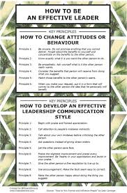 best ideas about leadership activities people have lost trust in leadership businesses and ceos here s an infographic the